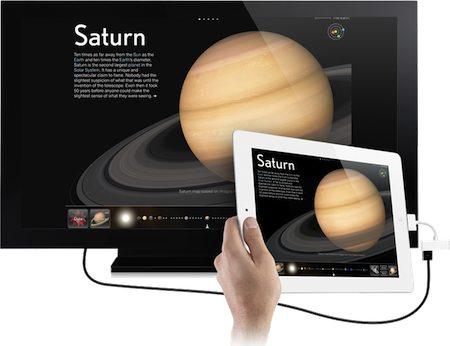 iPad 2 HDMI 1080p LCD televze