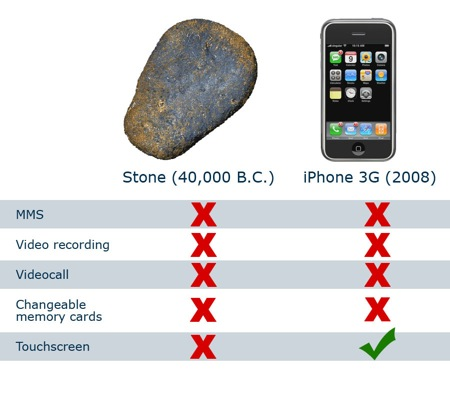 iPhone vs. kámen
